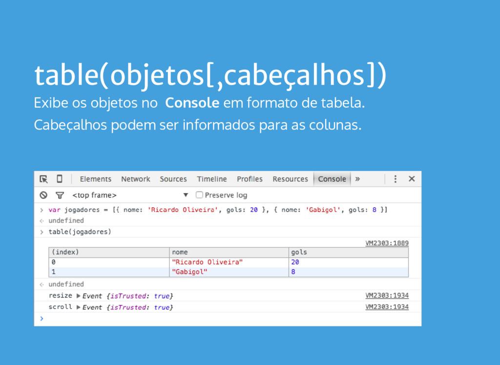 table(objetos[,cabeçalhos]) Exibe os objetos no...