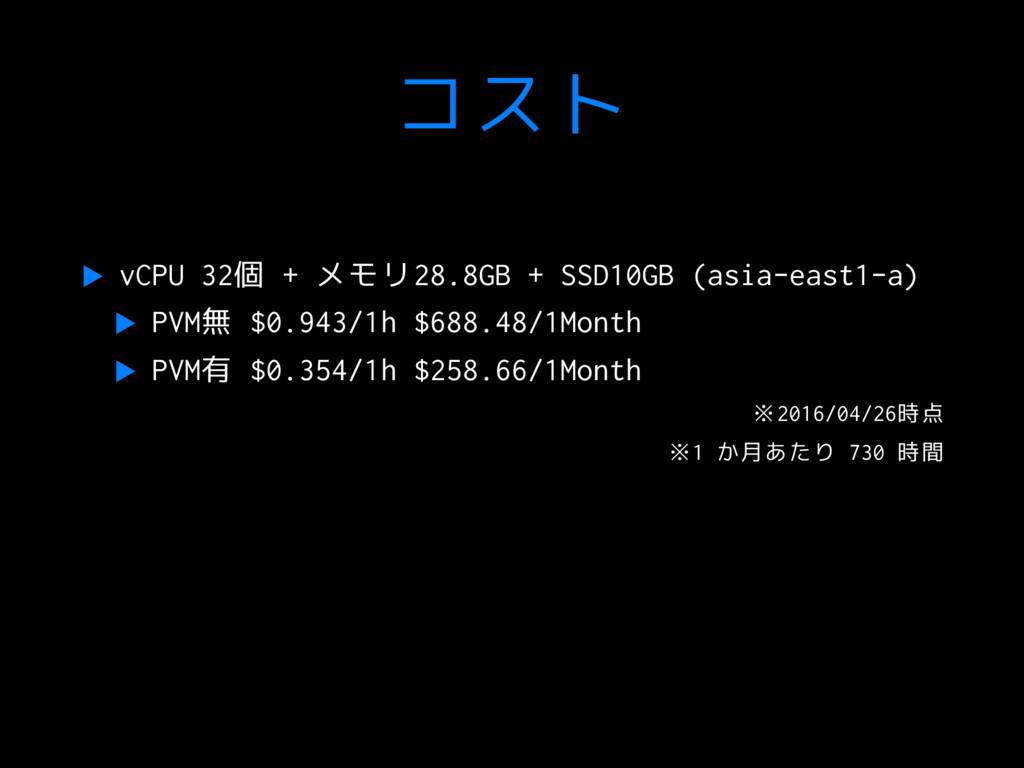 コスト ▶ vCPU 32個 + メモリ28.8GB + SSD10GB (asia-east...