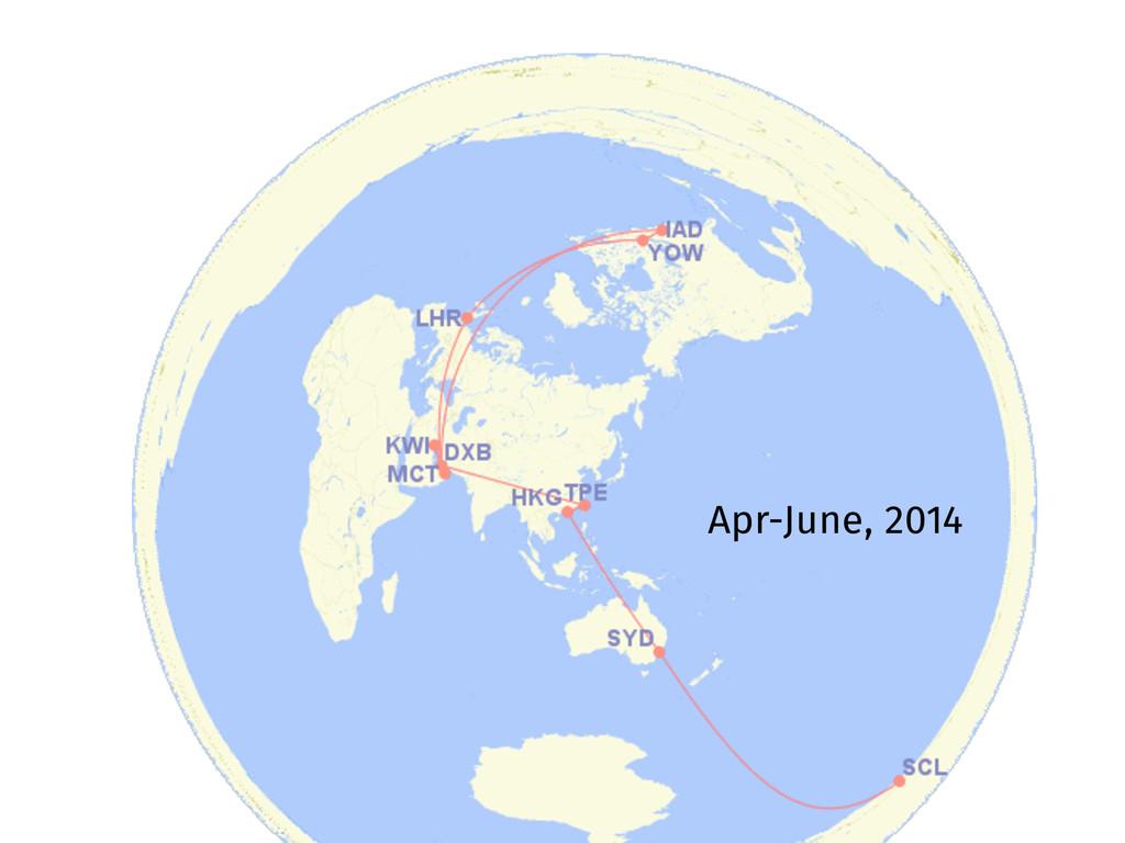 Apr-June, 2014