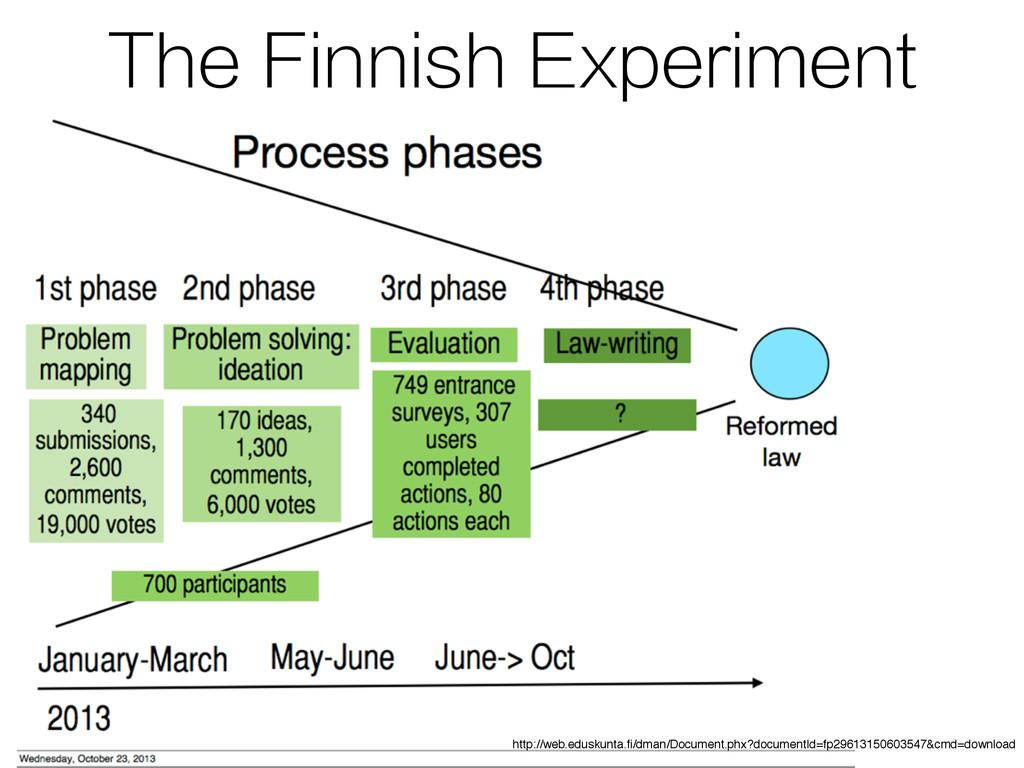 The Finnish Experiment http://web.eduskunta.fi/d...