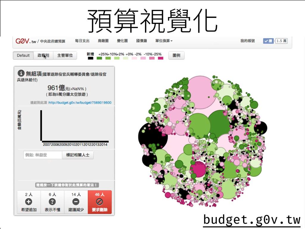 갸皿鋕錏⻋ budget.g0v.tw