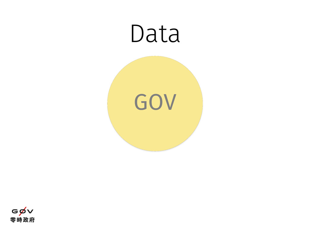 GOV Data