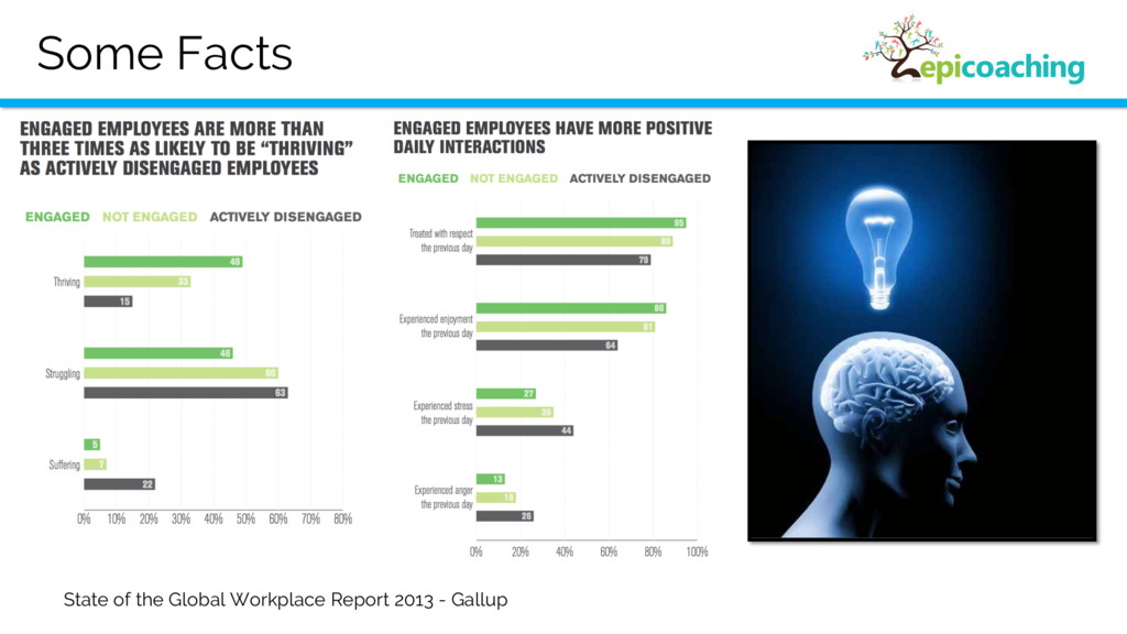 Some Facts State of the Global Workplace Report...