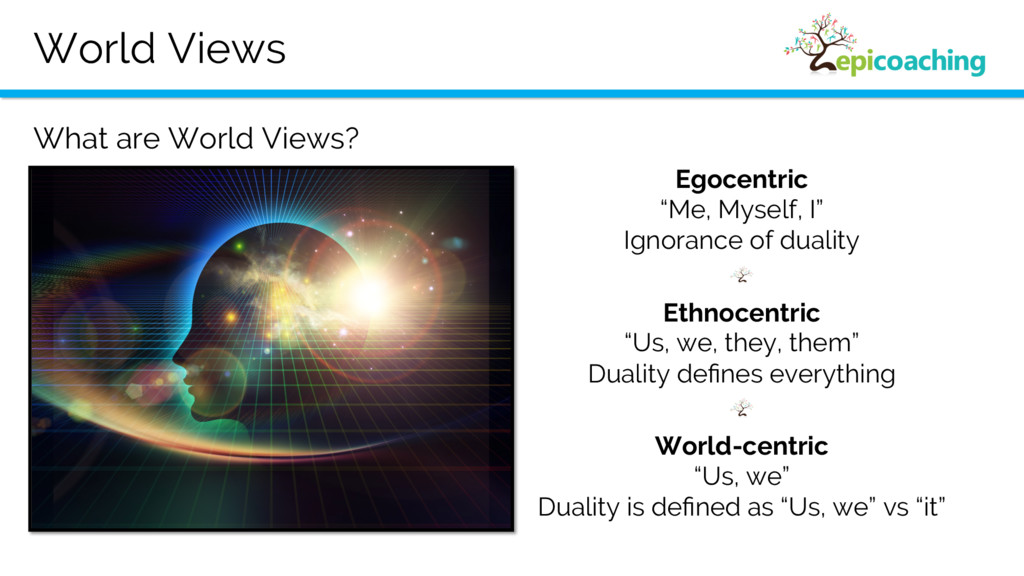 """World Views What are World Views? Egocentric """"M..."""