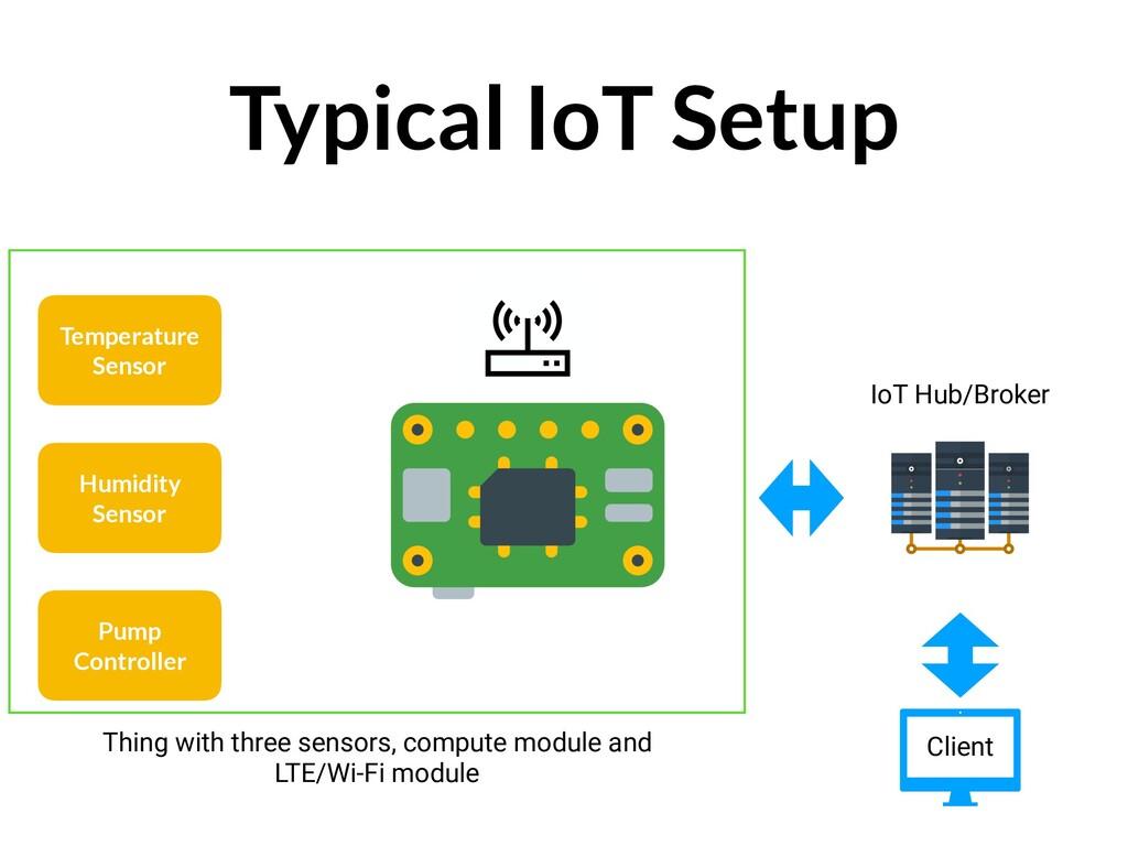 Typical IoT Setup Temperature Sensor Humidity S...