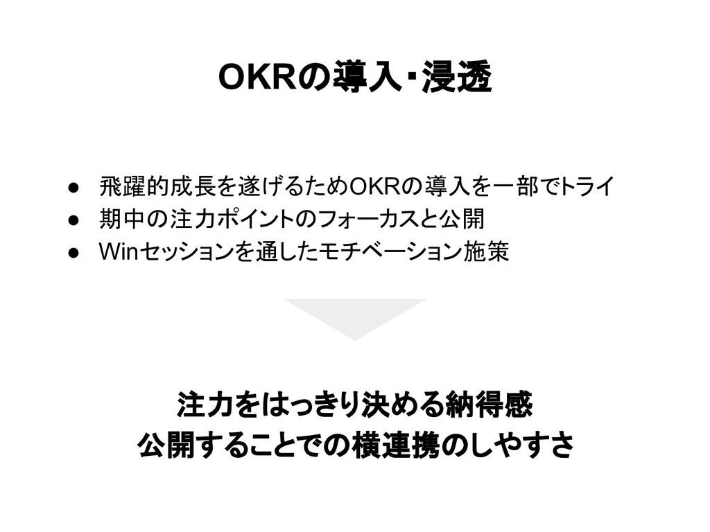 OKRの導入・浸透 ● 飛躍的成長を遂げるためOKRの導入を一部でトライ ● 期中の注力ポイン...