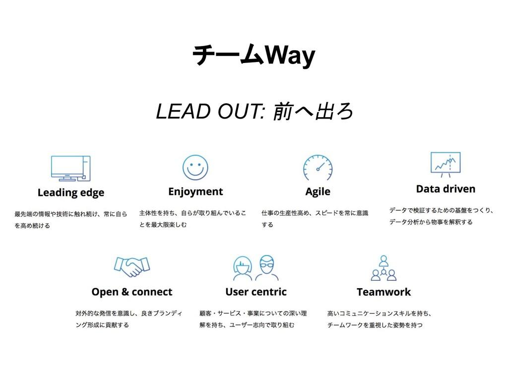 チームWay LEAD OUT: 前へ出ろ