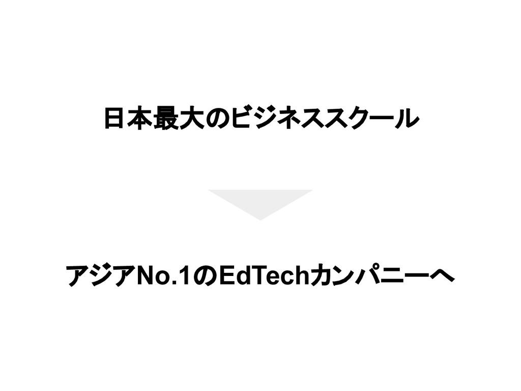 日本最大のビジネススクール アジアNo.1のEdTechカンパニーへ