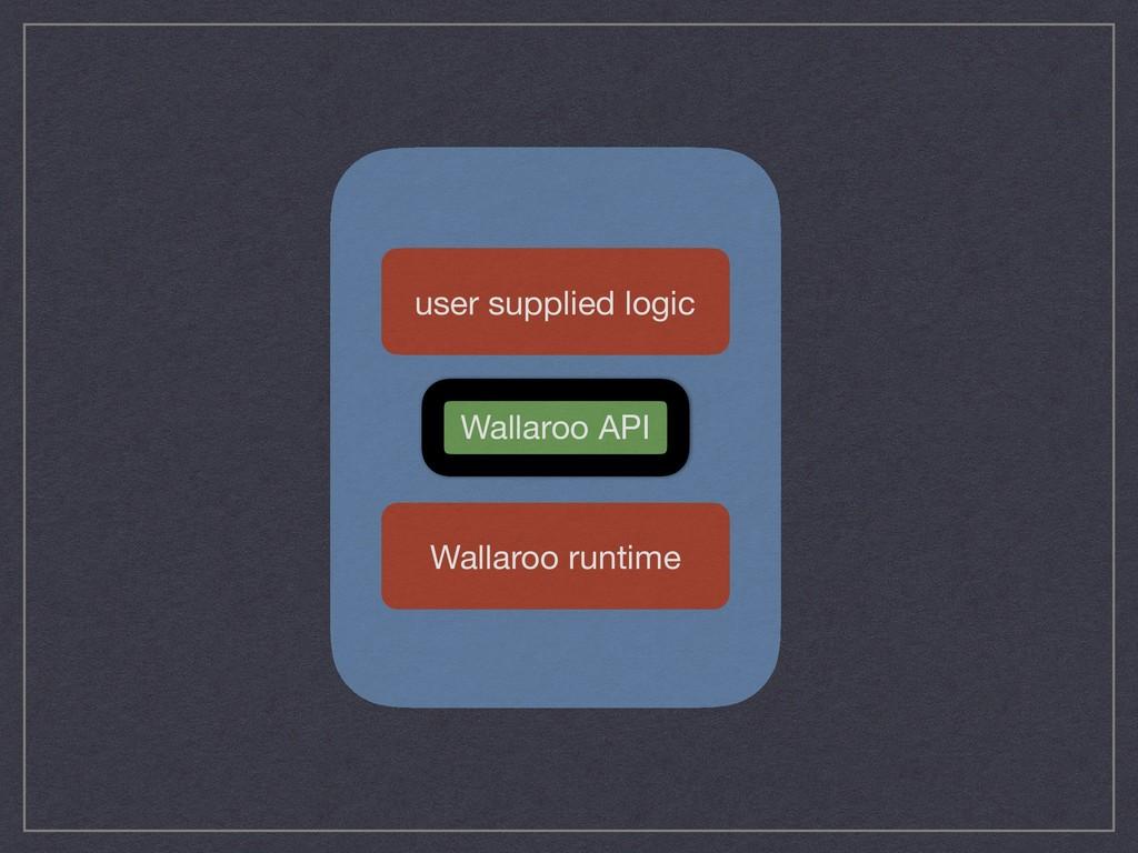 user supplied logic Wallaroo runtime Wallaroo A...