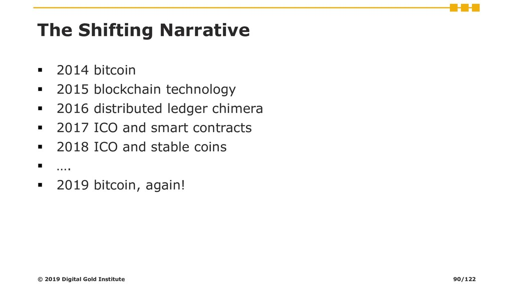 The Shifting Narrative ▪ 2014 bitcoin ▪ 2015 bl...