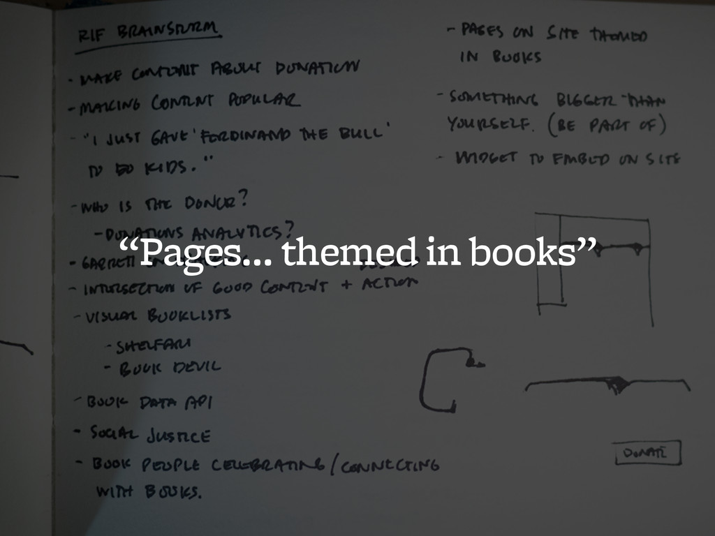 """""""Pages… themed in books"""""""