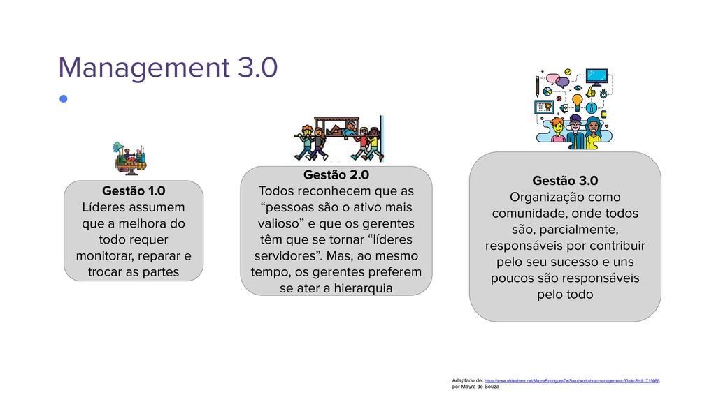 Management 3.0 Gestão 1.0 Líderes assumem que a...