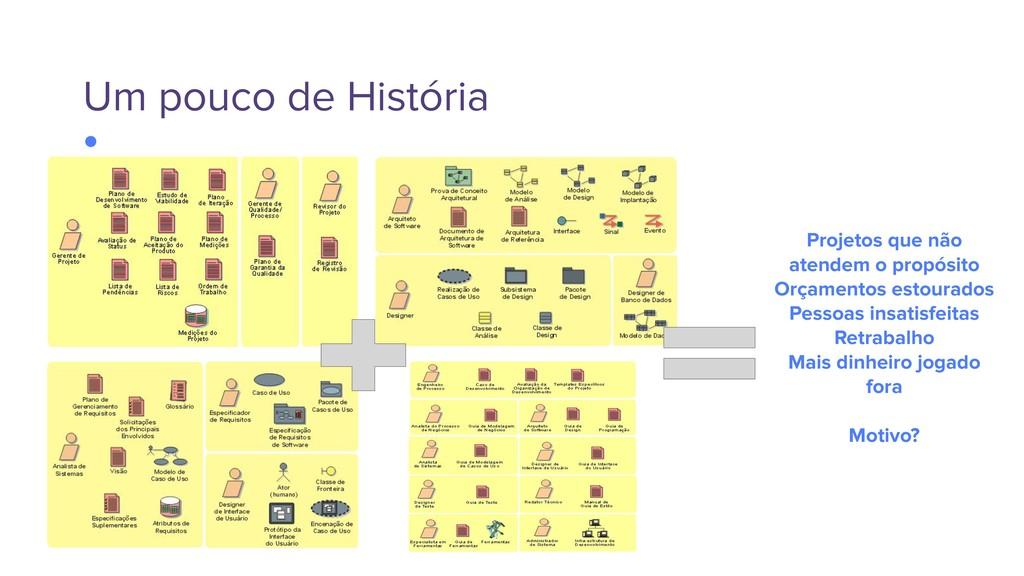 Um pouco de História Projetos que não atendem o...