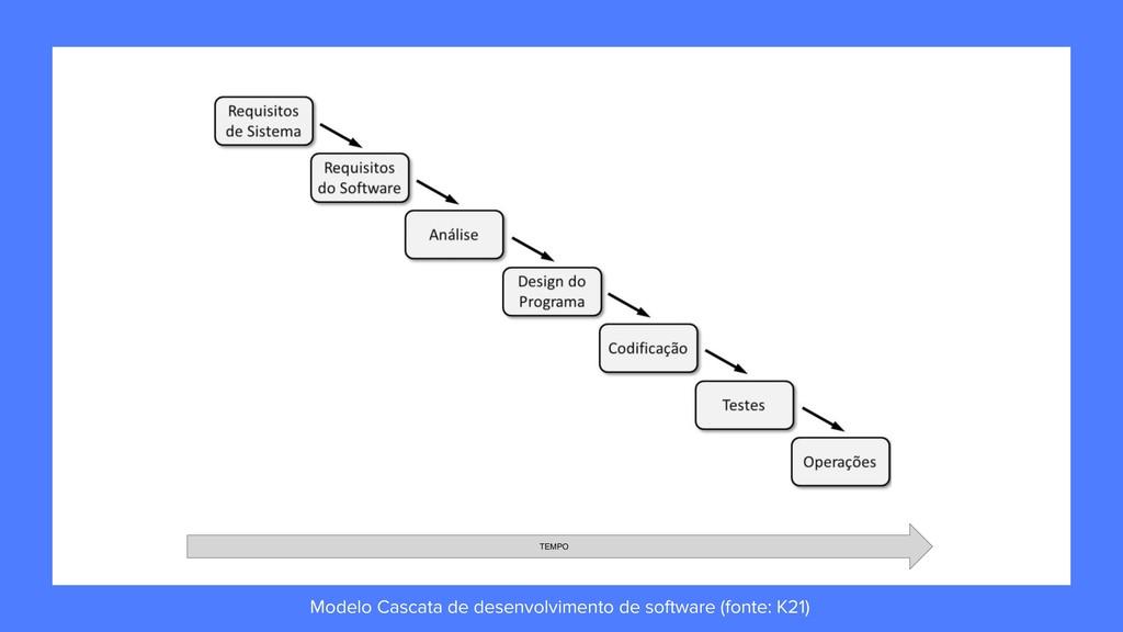 Modelo Cascata de desenvolvimento de software (...