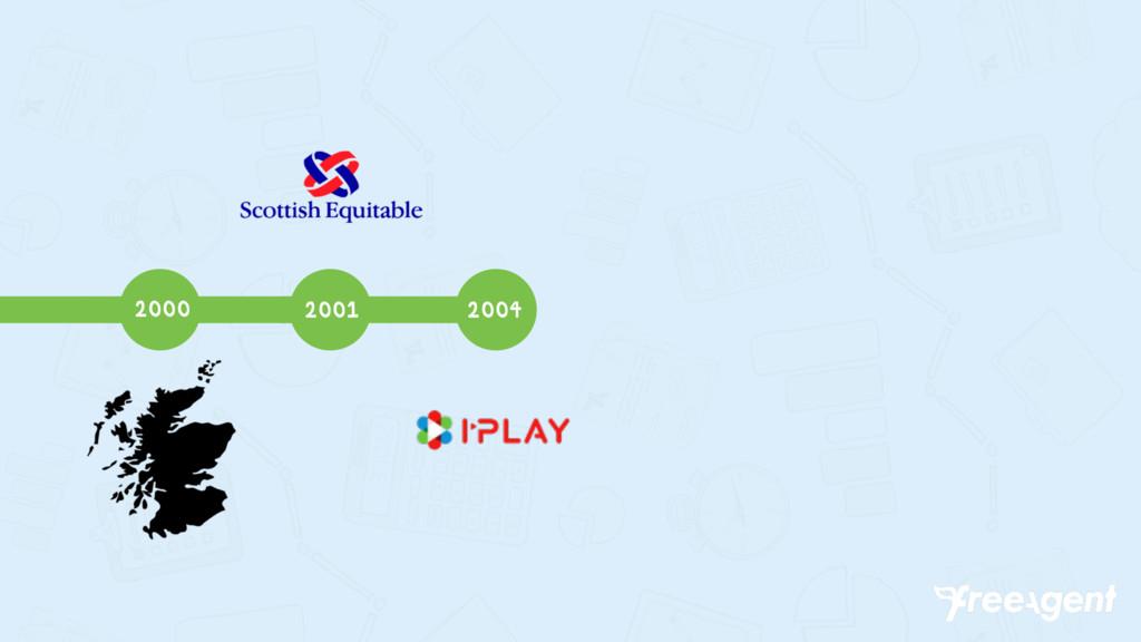 2000 2001 2004