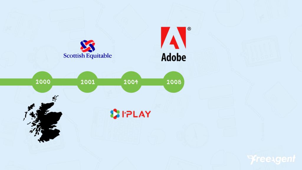 2000 2001 2004 2008