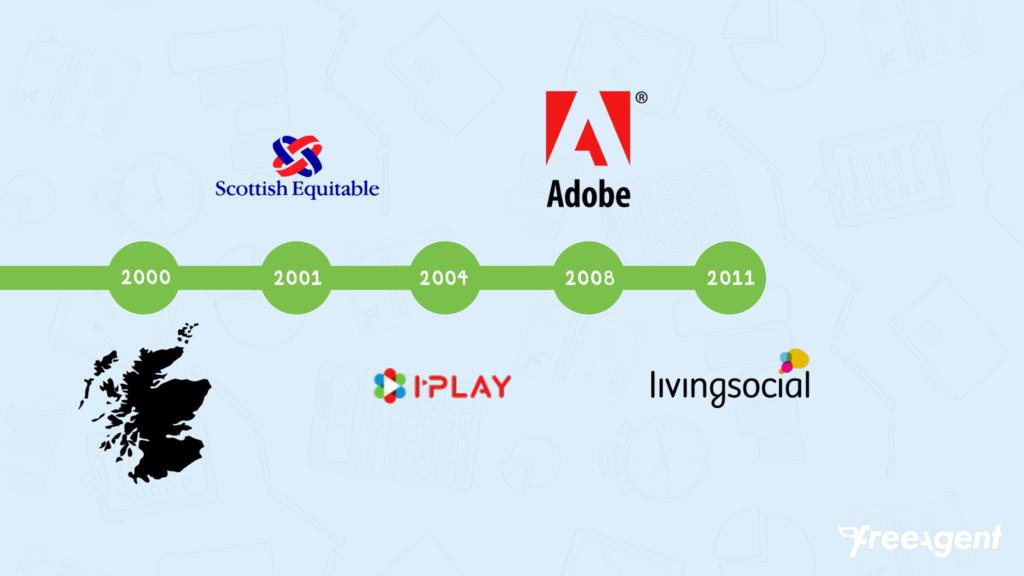 2000 2001 2004 2008 2011