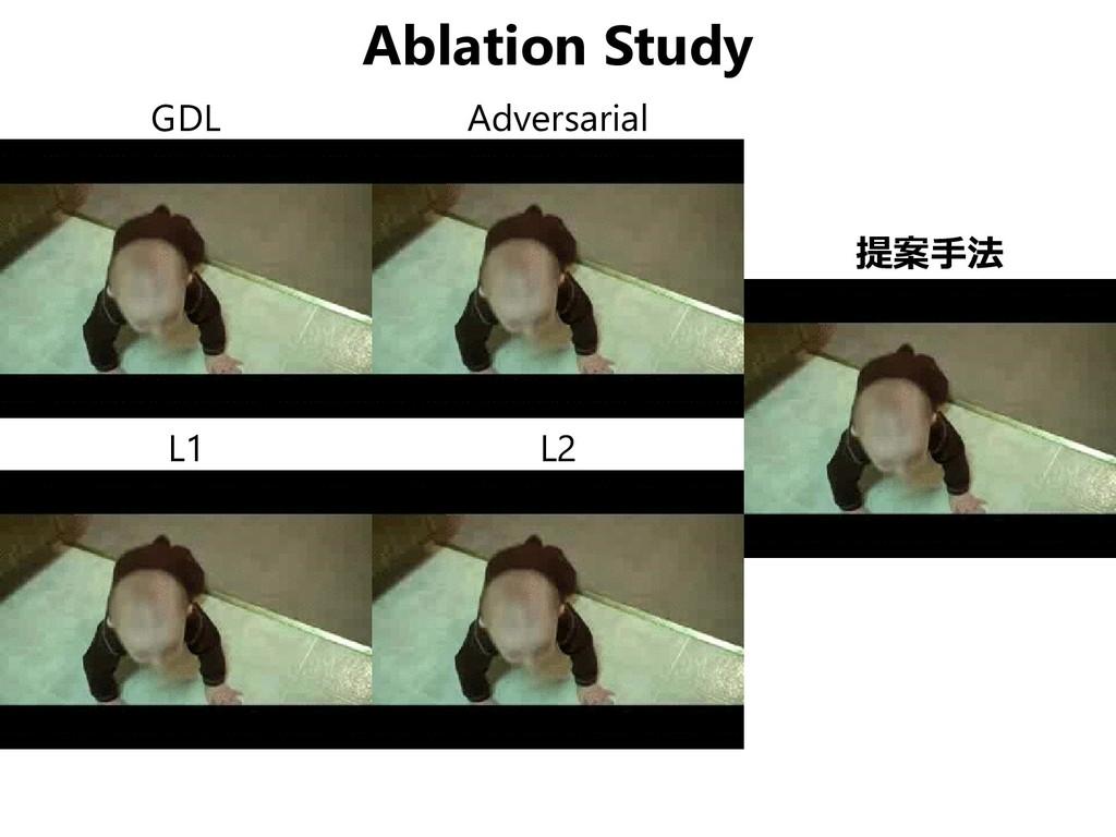 Ablation Study GDL Adversarial L1 L2 提案手法