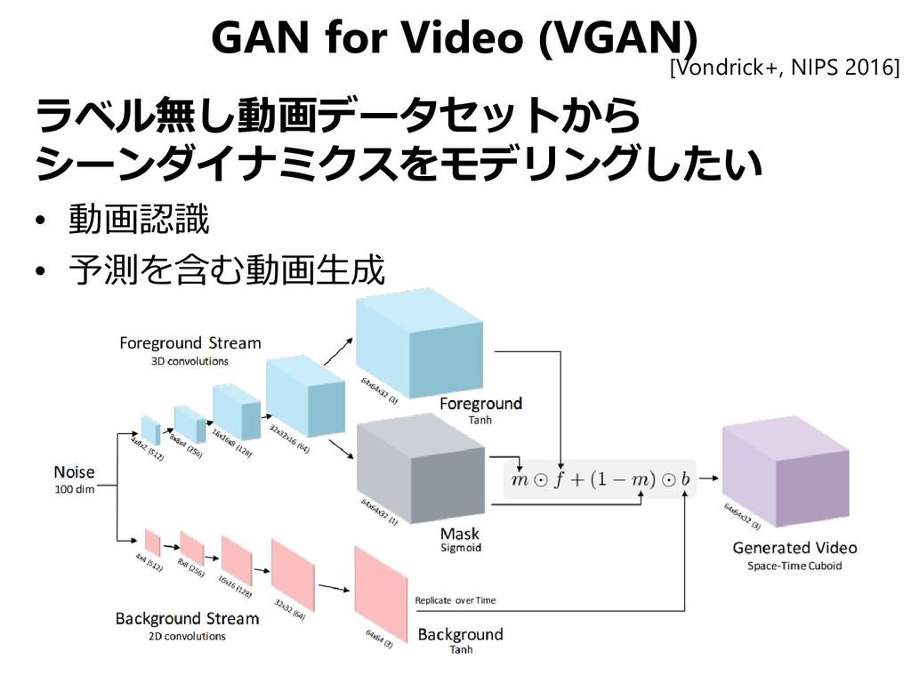 GAN for Video (VGAN) [Vondrick+, NIPS 2016] ラベル...