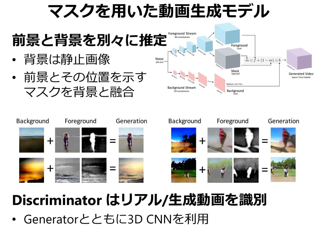 マスクを用いた動画生成モデル 前景と背景を別々に推定 • 背景は静止画像 • 前景とその位置を...