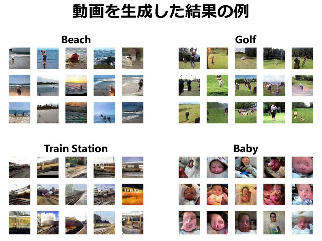 動画を生成した結果の例 Beach Golf Train Station Baby