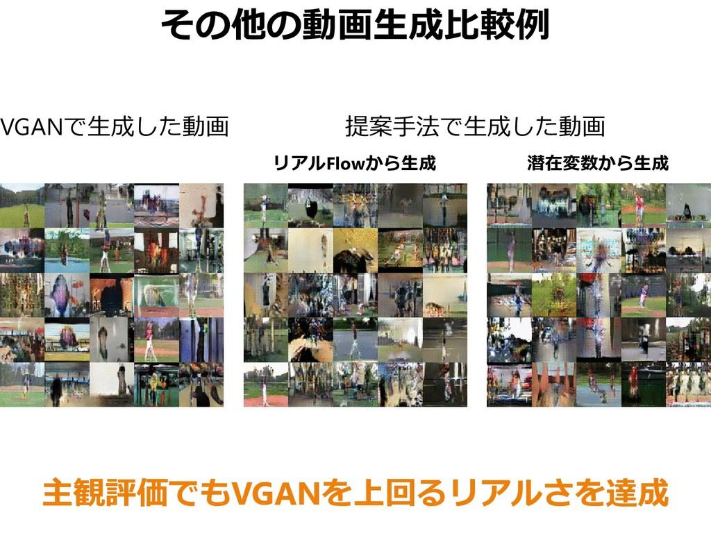 その他の動画生成比較例 主観評価でもVGANを上回るリアルさを達成 VGANで生成した動画 リ...