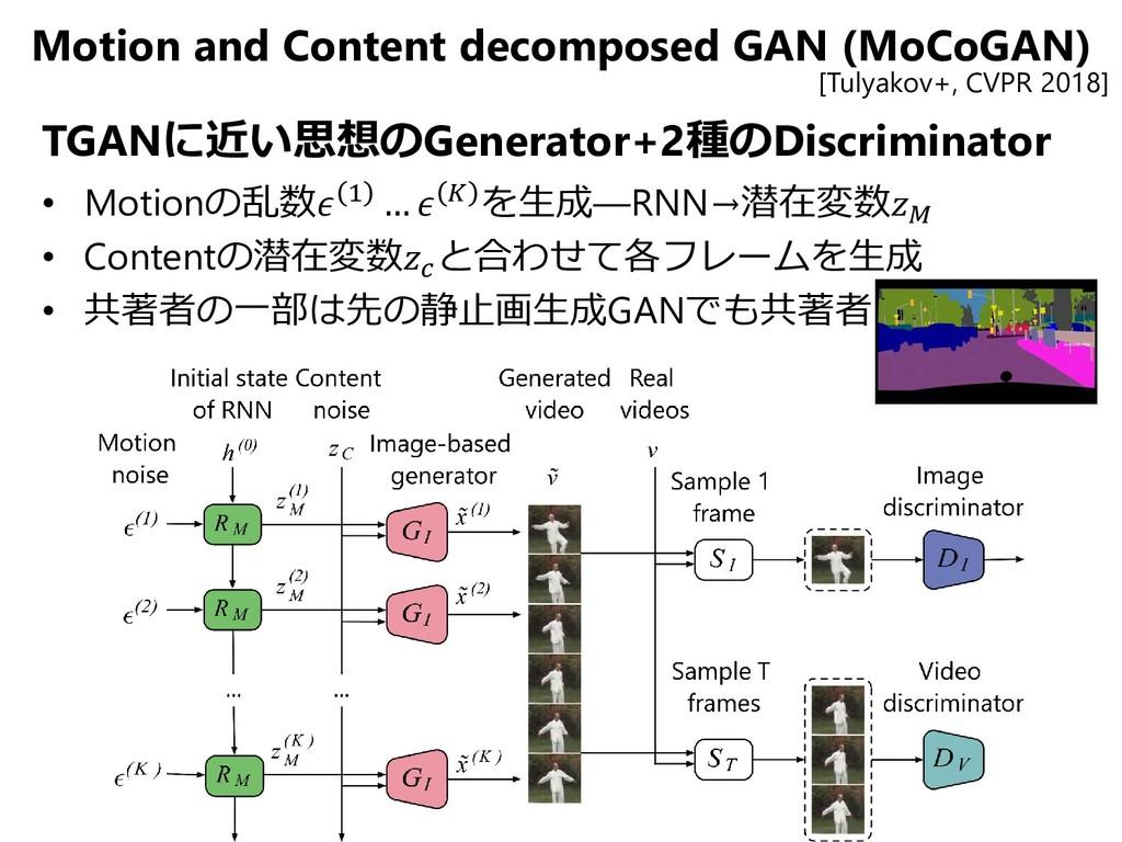 Motion and Content decomposed GAN (MoCoGAN) TGA...