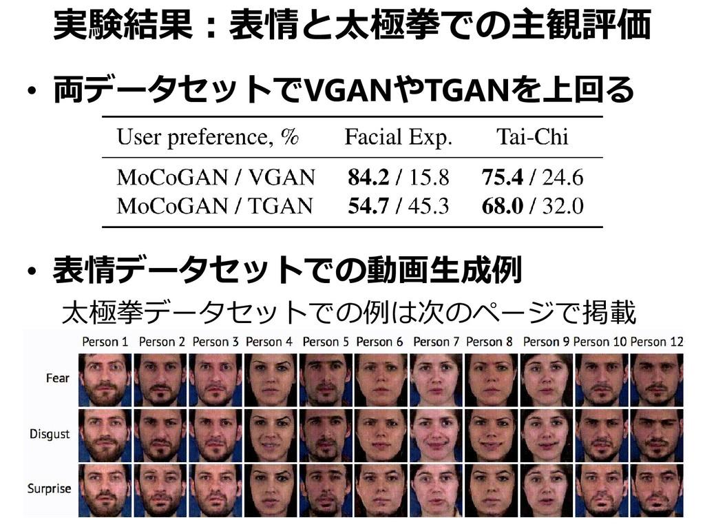 実験結果:表情と太極拳での主観評価 • 両データセットでVGANやTGANを上回る • 表情デ...