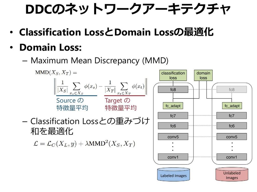 DDCのネットワークアーキテクチャ • Classification LossとDomain ...