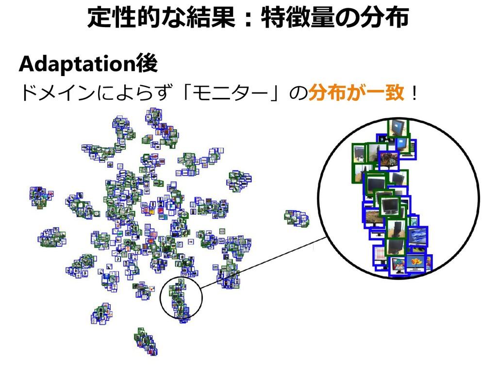 定性的な結果:特徴量の分布 Adaptation後 ドメインによらず「モニター」の分布が一致!