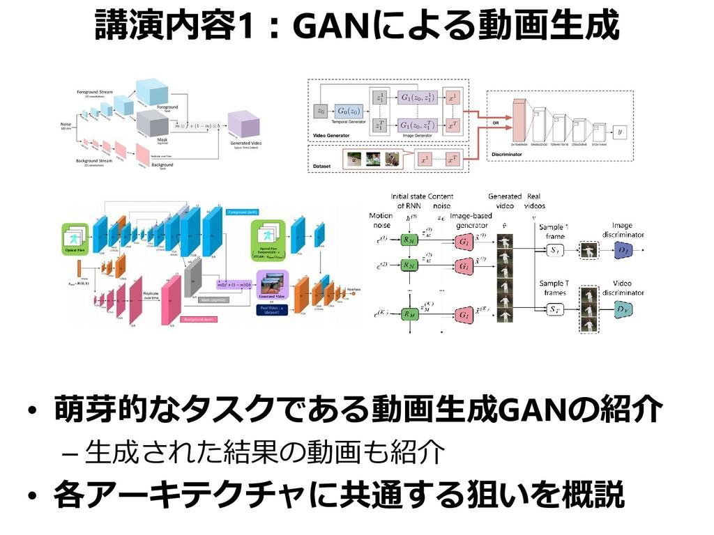 講演内容1:GANによる動画生成 • 萌芽的なタスクである動画生成GANの紹介 – 生成された...