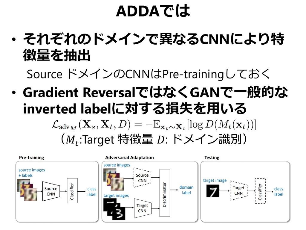 ADDAでは • それぞれのドメインで異なるCNNにより特 徴量を抽出 Source ドメイン...