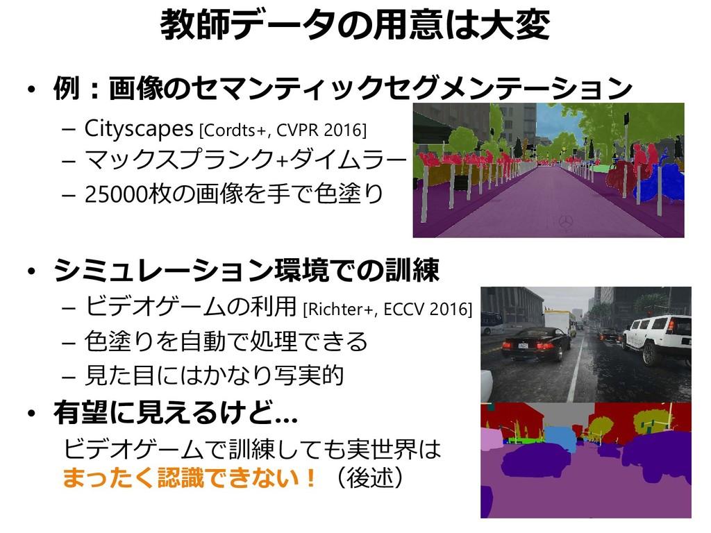 教師データの用意は大変 • 例:画像のセマンティックセグメンテーション – Cityscape...