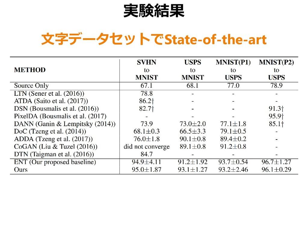 実験結果 文字データセットでState-of-the-art