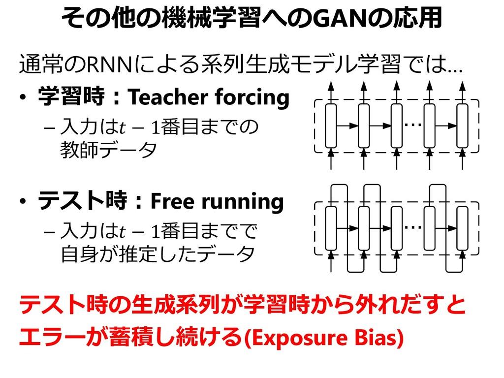 その他の機械学習へのGANの応用 通常のRNNによる系列生成モデル学習では… • 学習時:Te...