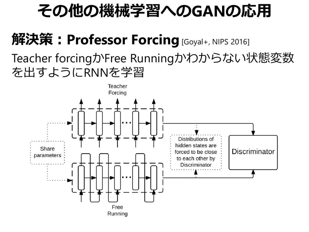 その他の機械学習へのGANの応用 解決策:Professor Forcing [Goyal+,...