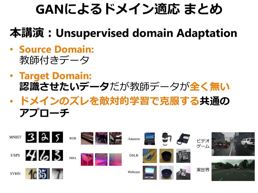 GANによるドメイン適応 まとめ 本講演:Unsupervised domain Adapta...