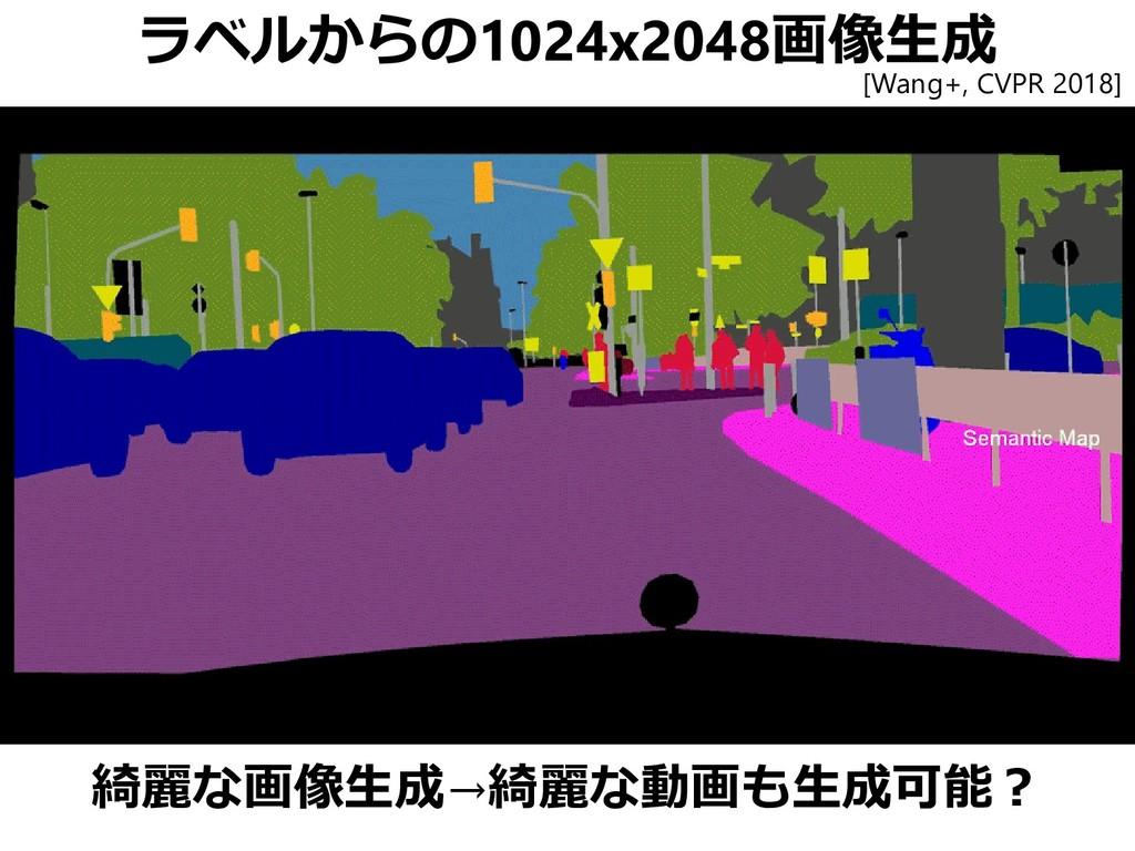ラベルからの1024x2048画像生成 綺麗な画像生成→綺麗な動画も生成可能? [Wang+,...