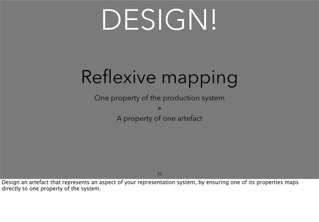 Reflexive mapping One property of the production...