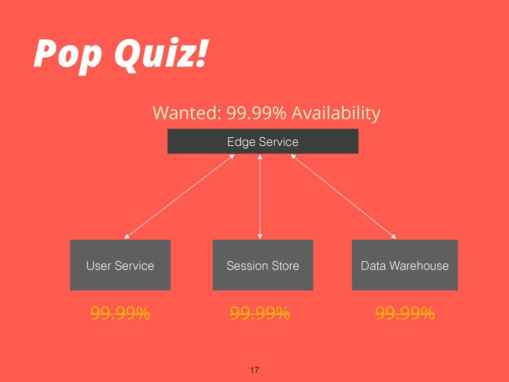 Pop Quiz! Edge Service User Service Session Sto...