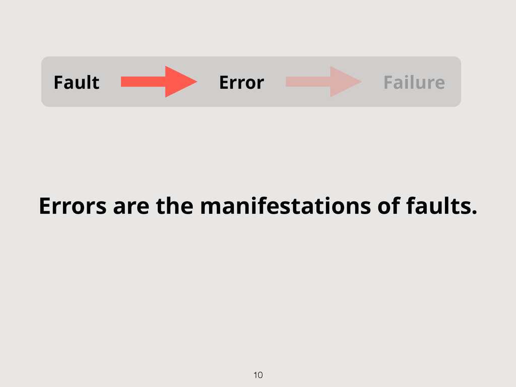 Fault Error Failure Errors are the manifestatio...
