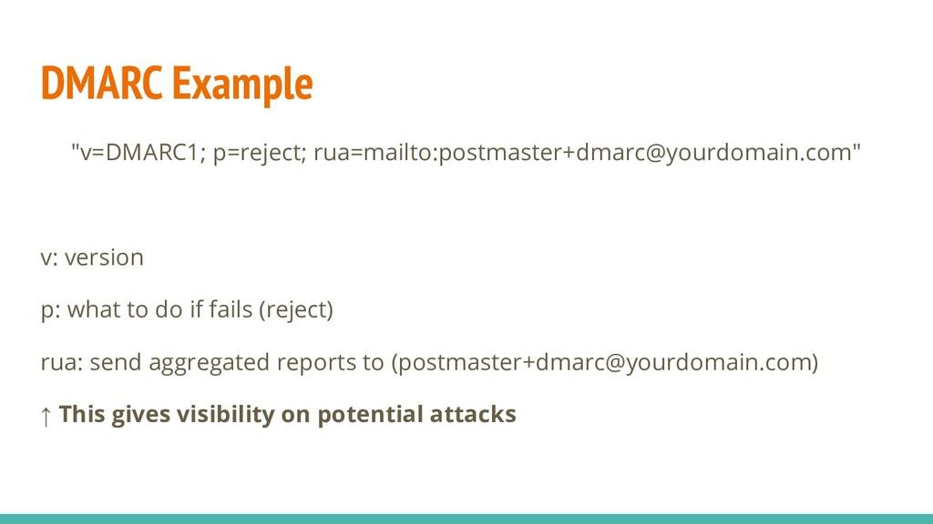 """DMARC Example """"v=DMARC1; p=reject; rua=mailto:p..."""