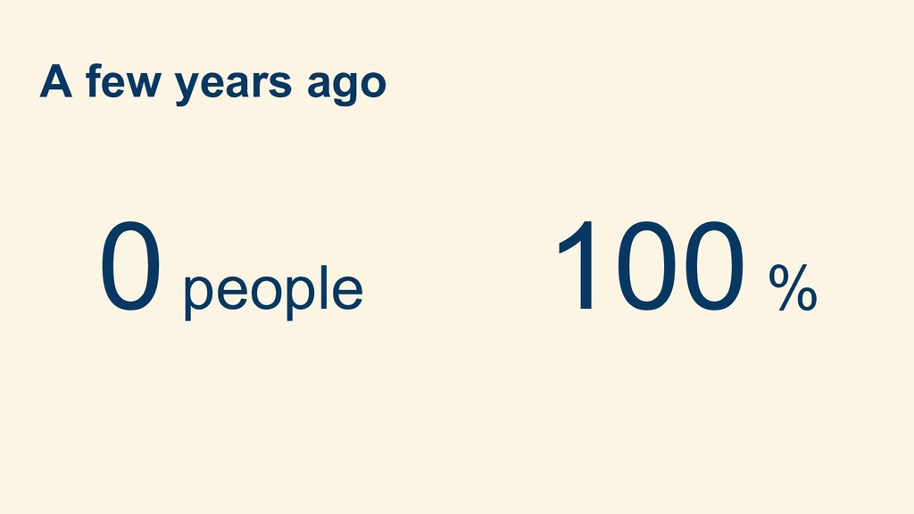 A few years ago 0 people 100 %
