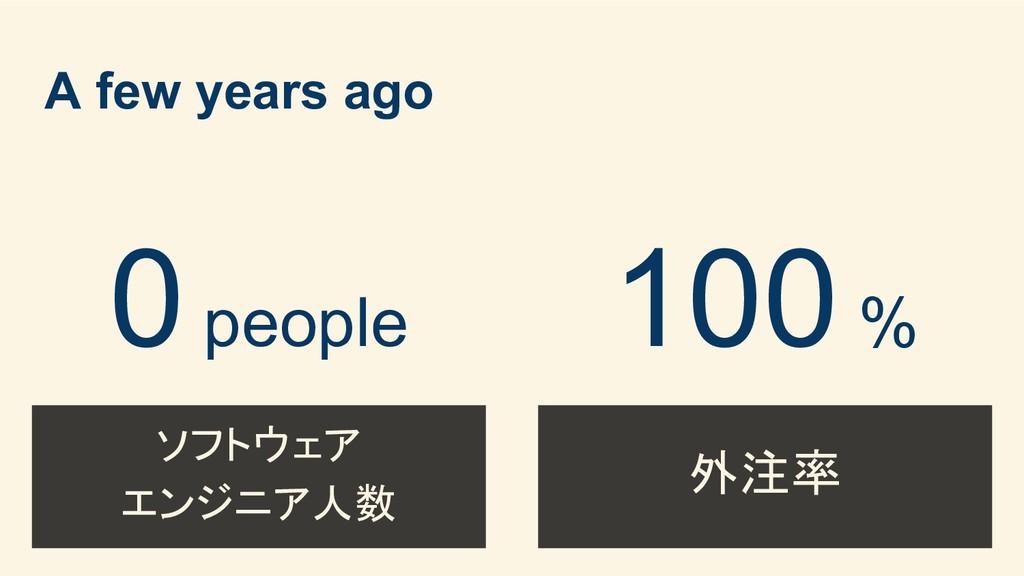 A few years ago 0 people 100 % ソフトウェア エンジニア人数 外...