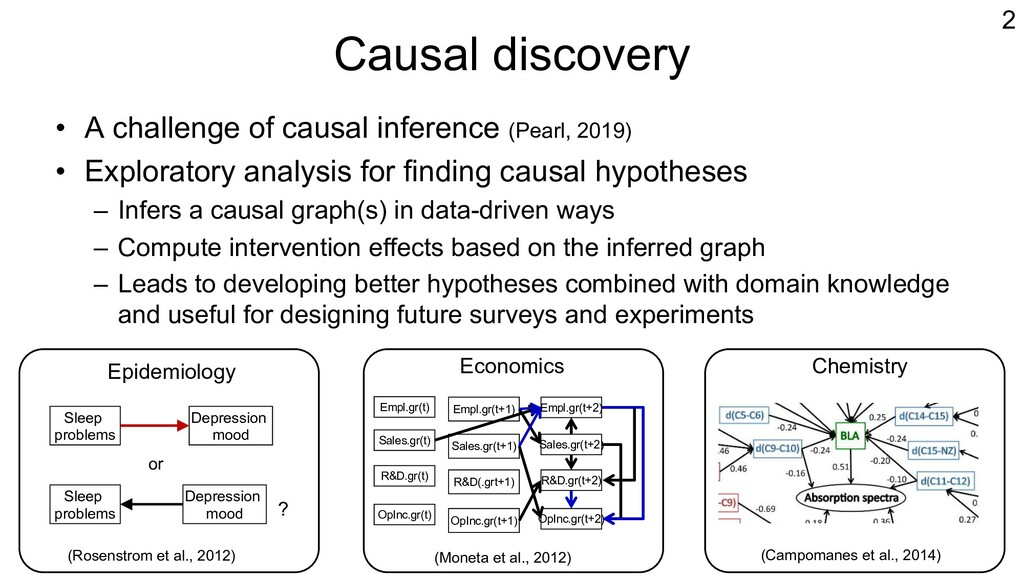 Causal discovery • A challenge of causal infere...