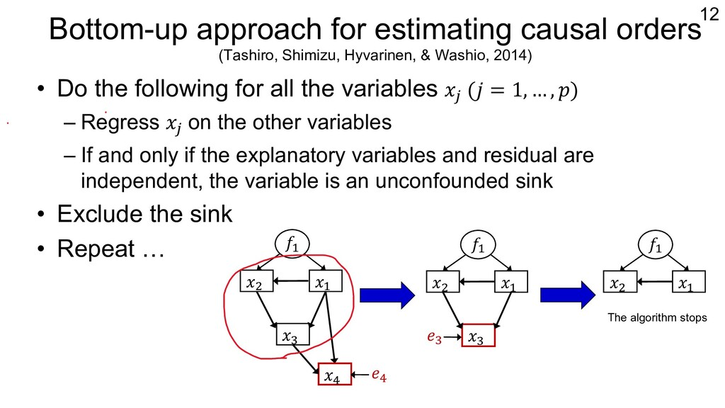 Bottom-up approach for estimating causal orders...