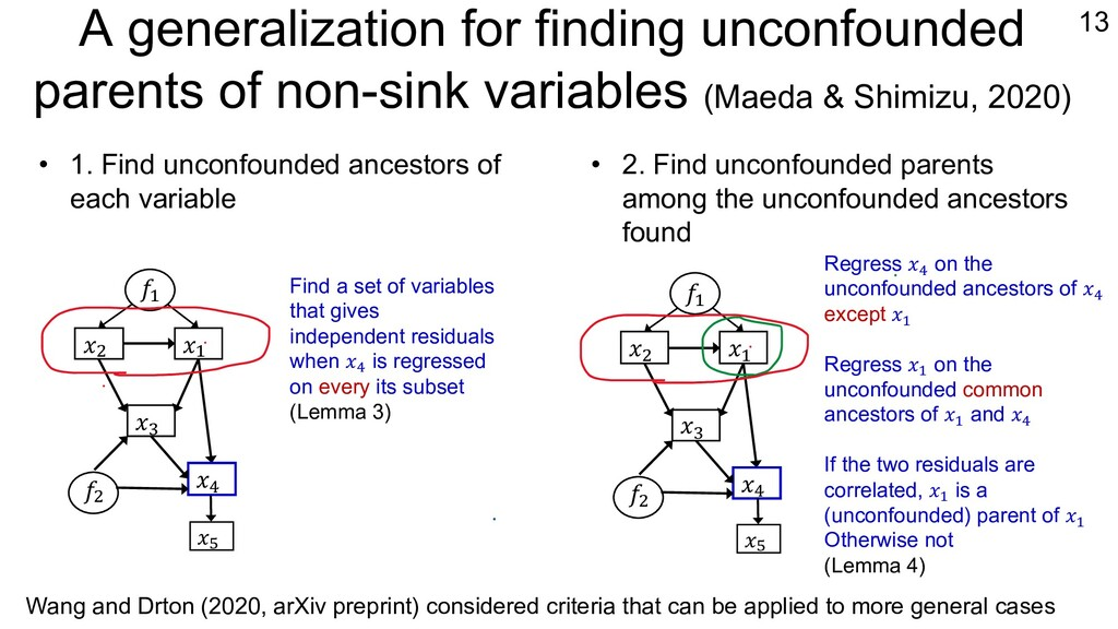 A generalization for finding unconfounded paren...