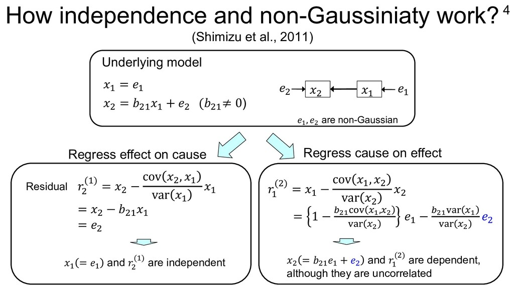 How independence and non-Gaussiniaty work? (Shi...