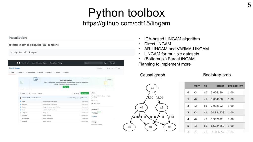 Python toolbox https://github.com/cdt15/lingam ...
