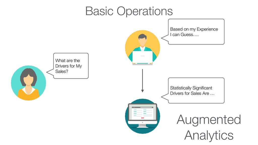 Basic Operations What are the Drivers for My Sa...